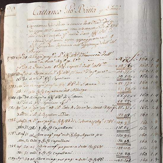 archivio-storico_capellanie-ed-obblighi-01 - Albergo dei Poveri