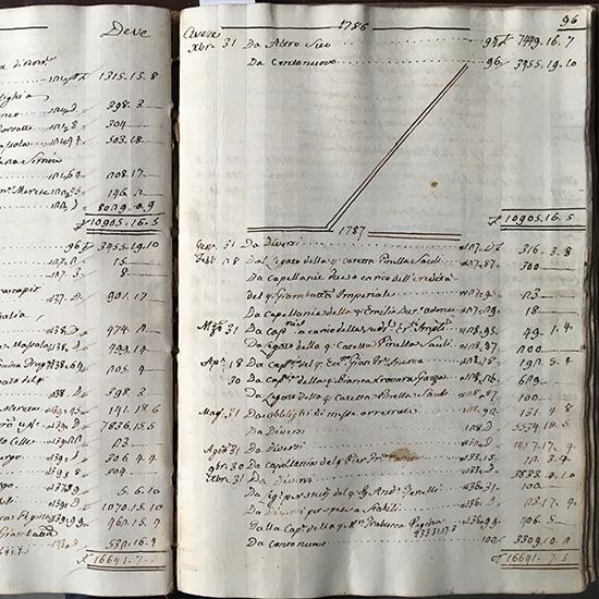 archivio-storico_capellanie-ed-obblighi-03 - Albergo dei Poveri